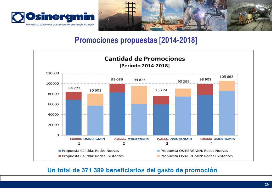 Promociones propuestas [2014-2018]